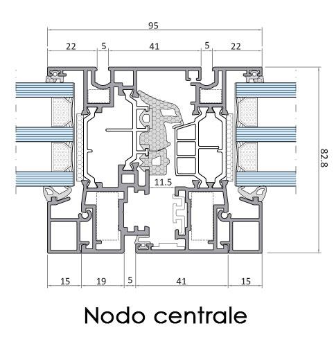 WS75FL_nodo-centrale
